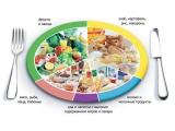 Пляж Малибу - иконка «питание» в Лобне