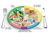 Mona - иконка «питание» в Лобне